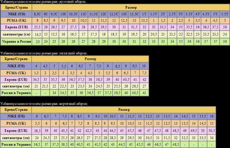таблица размеры.
